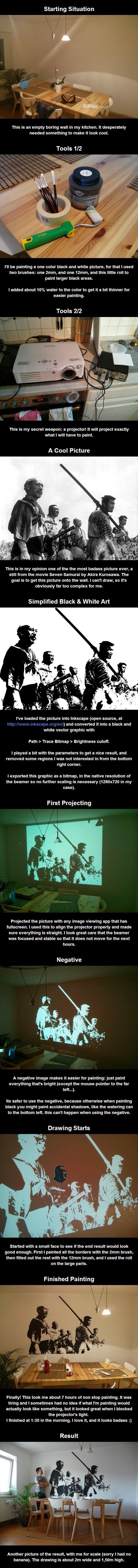 Malowanie Projektorem